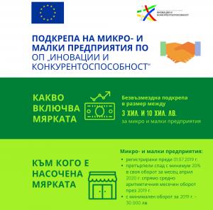108 микро и малки фирми от област Видин с договори по процедурата за преодоляване на последиците от коронавируса